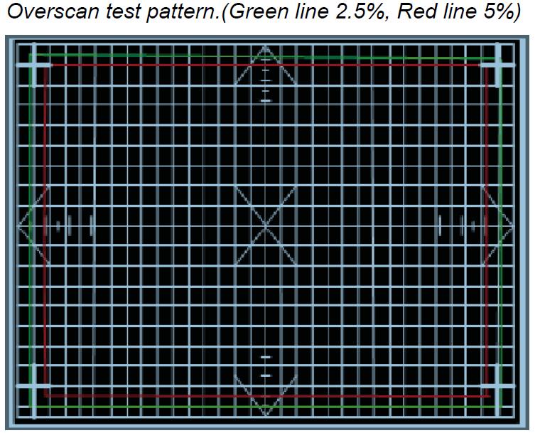 过扫描Overscan的概念