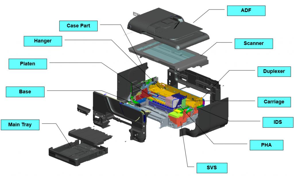 打印机内部结构原理
