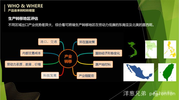 贸易战影响下跨境生产转移项目管理