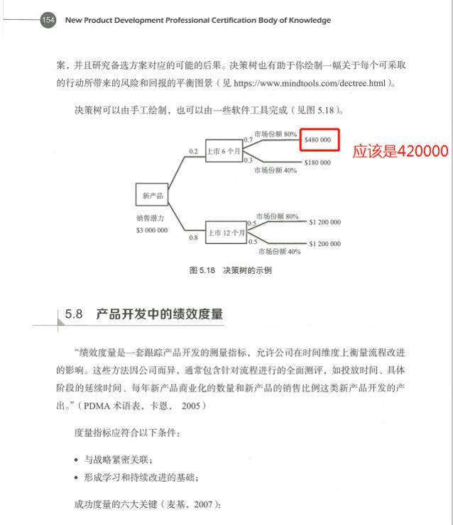 NPDP红皮书纠错集锦