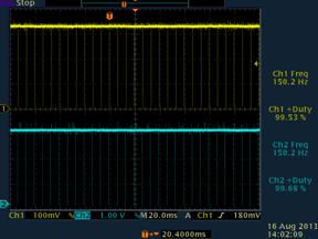 模拟示波器vs数字示波器:同一个PWM出现不同波形