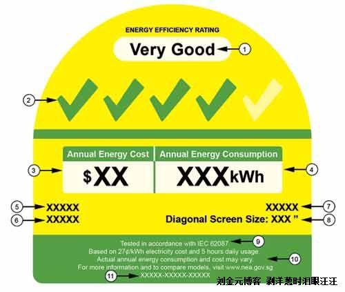 新加坡电视强制性能源标签