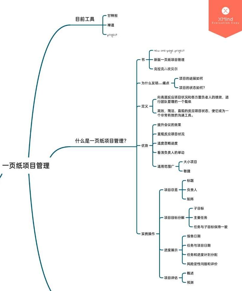 一页纸项目管理方法
